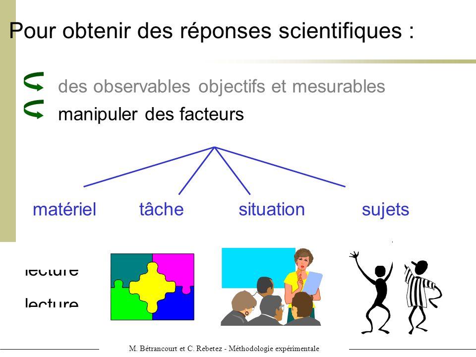 M. Bétrancourt et C. Rebetez - Méthodologie expérimentale Pour obtenir des réponses scientifiques : manipuler des facteurs lecture situationtâche maté
