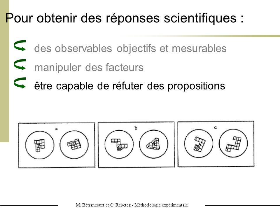 M. Bétrancourt et C. Rebetez - Méthodologie expérimentale Pour obtenir des réponses scientifiques : des observables objectifs et mesurables manipuler