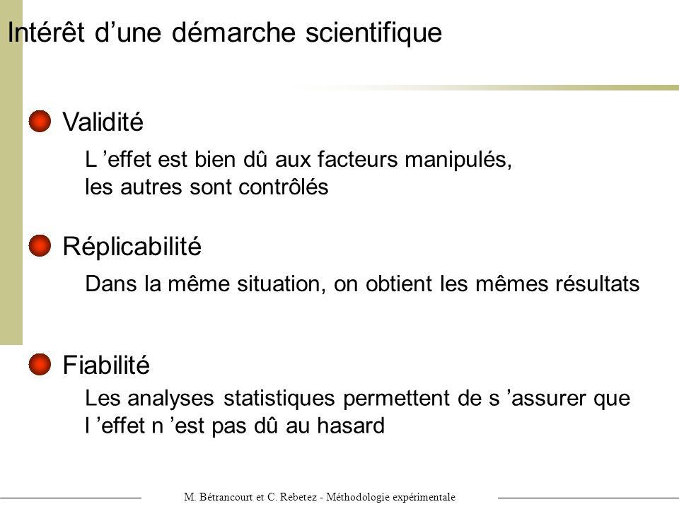 M. Bétrancourt et C. Rebetez - Méthodologie expérimentale Intérêt dune démarche scientifique Validité L effet est bien dû aux facteurs manipulés, les