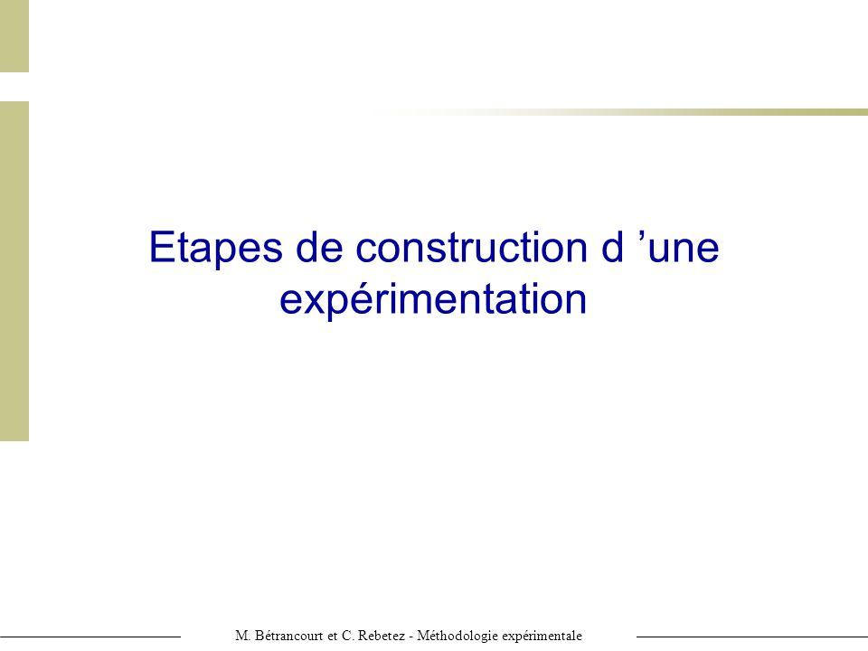 M. Bétrancourt et C. Rebetez - Méthodologie expérimentale Etapes de construction d une expérimentation
