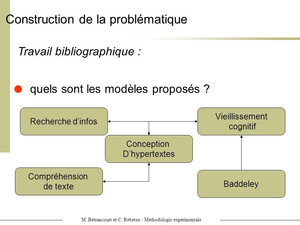 M. Bétrancourt et C. Rebetez - Méthodologie expérimentale Construction de la problématique Travail bibliographique : quels sont les modèles proposés ?