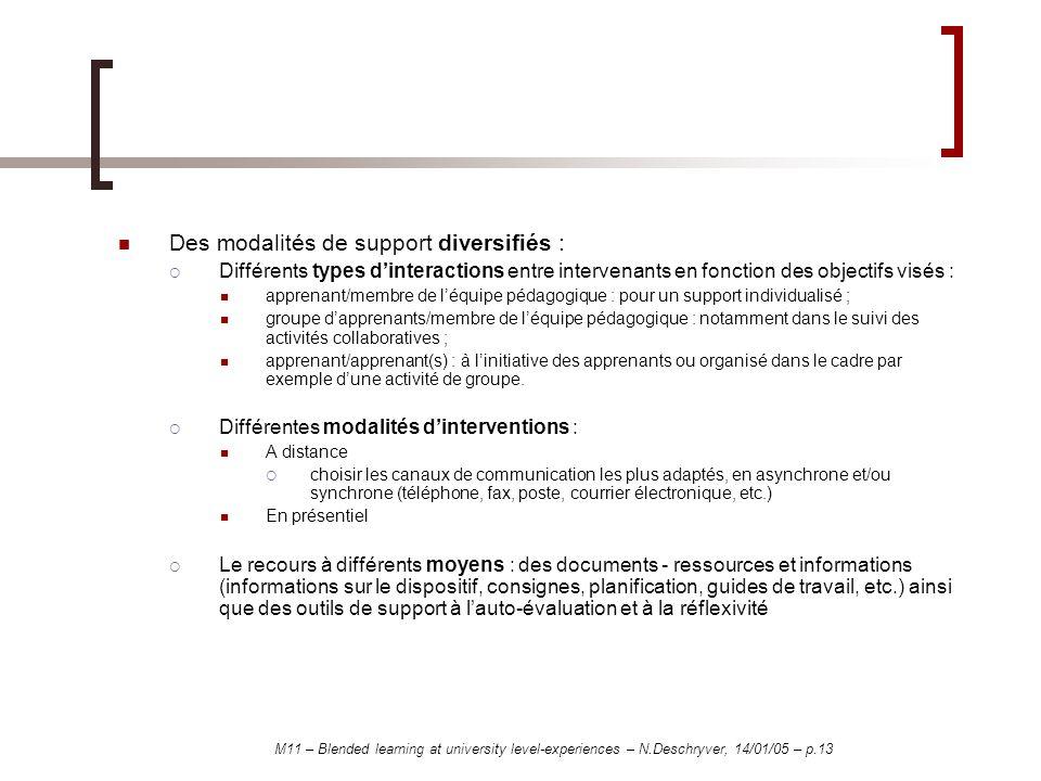 M11 – Blended learning at university level-experiences – N.Deschryver, 14/01/05 – p.13 Des modalités de support diversifiés : Différents types dinteractions entre intervenants en fonction des objectifs visés : apprenant/membre de léquipe pédagogique : pour un support individualisé ; groupe dapprenants/membre de léquipe pédagogique : notamment dans le suivi des activités collaboratives ; apprenant/apprenant(s) : à linitiative des apprenants ou organisé dans le cadre par exemple dune activité de groupe.