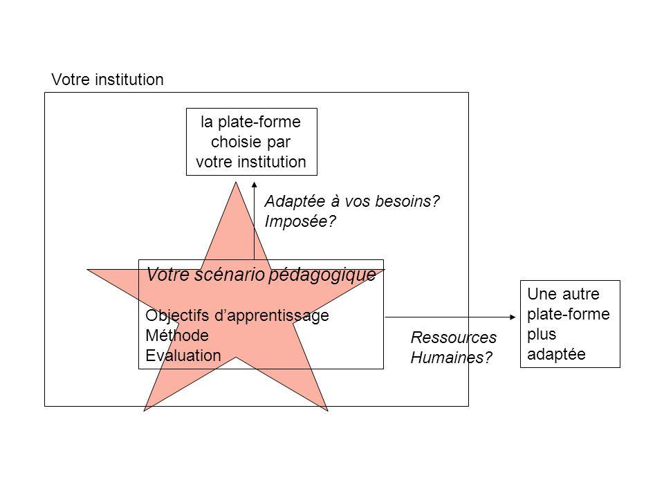 M11 – Blended learning at university level-experiences – N.Deschryver, 14/01/05 – p.7 Dimensions danalyse des dispositifs « hybrides » (Valdès, 1996 ; Boud, 1994; Entwistle, 2004) Explicite ses stratégies pédagogiques et les adapte en cours de formation (régulation) Négocie le parcours de formation en fonction du projet de létudiant Unités de temps et de lieux diversifiés Cohérence objectifs – méthode – évaluation Propose des tâches qui font sens pour lapprenant Fournit une variété de ressources humaines et matérielles Favorise la collaboration et la mutualisation TIC – environnement de support aux interactions pour lapprentissage