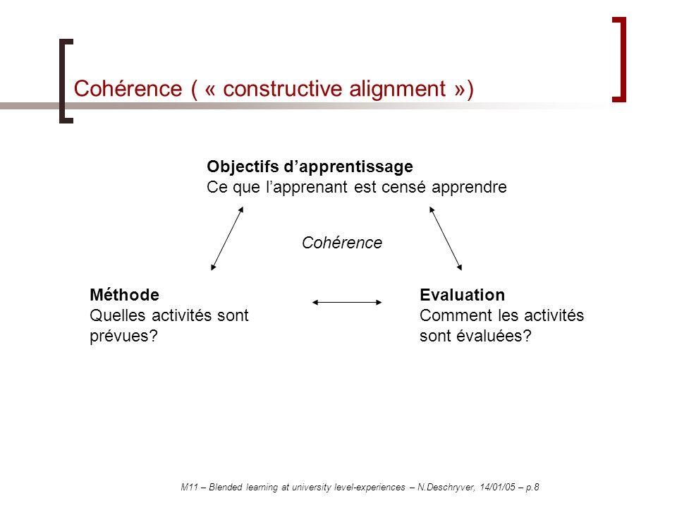 M11 – Blended learning at university level-experiences – N.Deschryver, 14/01/05 – p.9 Quel support au processus dapprentissage dans un dispositif de FAD, supporté par les technologies .