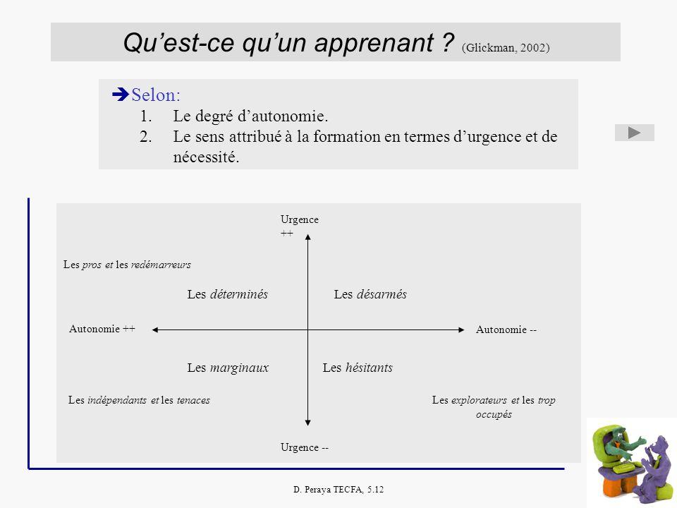 D. Peraya TECFA, 5.12 Quest-ce quun apprenant ? (Glickman, 2002) Selon: 1.Le degré dautonomie. 2.Le sens attribué à la formation en termes durgence et
