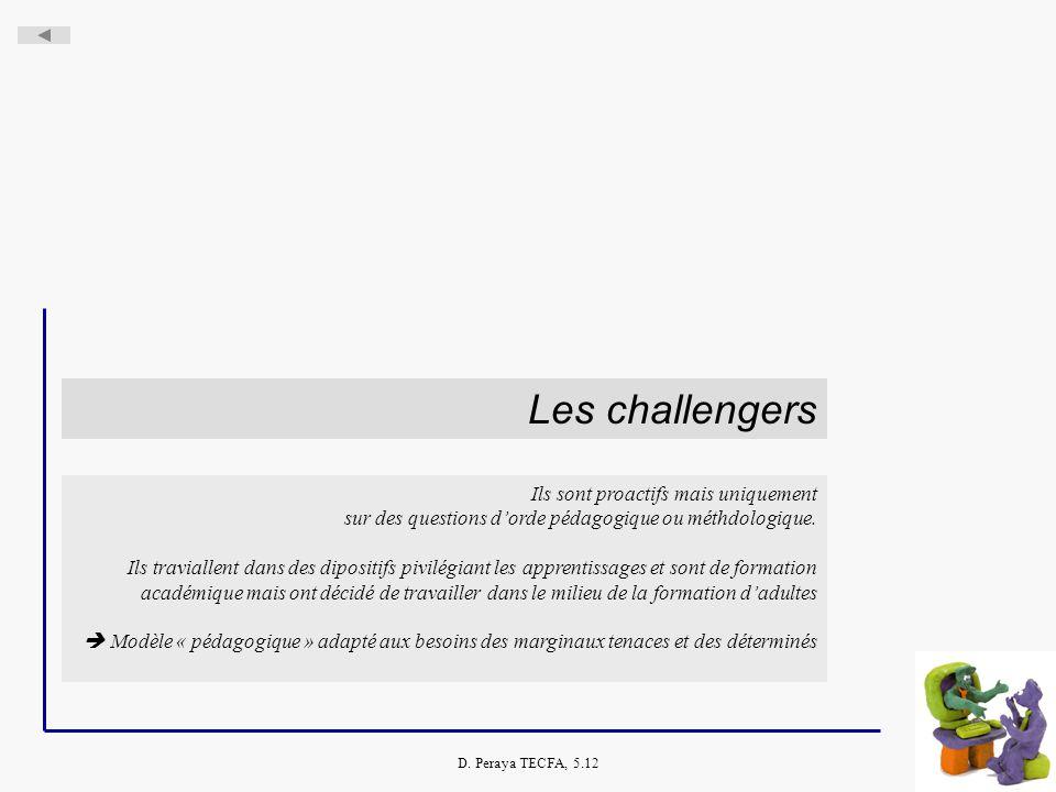 D. Peraya TECFA, 5.12 Les challengers Ils sont proactifs mais uniquement sur des questions dorde pédagogique ou méthdologique. Ils traviallent dans de
