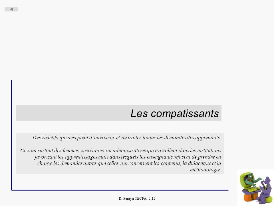 D. Peraya TECFA, 5.12 Les compatissants Des réactifs qui acceptent dintervenir et de traiter toutes les demandes des apprenants. Ce sont surtout des f