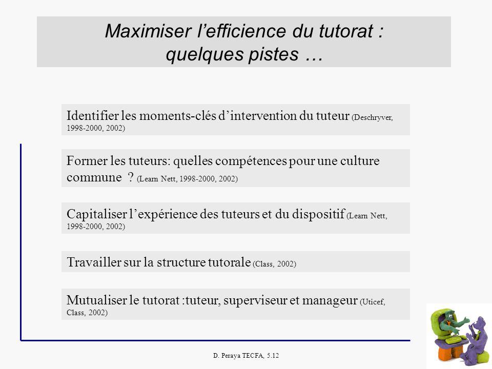 D. Peraya TECFA, 5.12 Maximiser lefficience du tutorat : quelques pistes … Identifier les moments-clés dintervention du tuteur (Deschryver, 1998-2000,