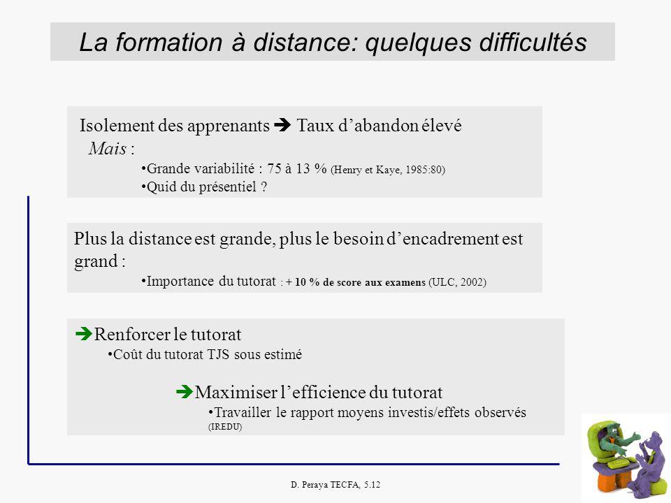 D. Peraya TECFA, 5.12 La formation à distance: quelques difficultés Isolement des apprenants Taux dabandon élevé Mais : Grande variabilité : 75 à 13 %