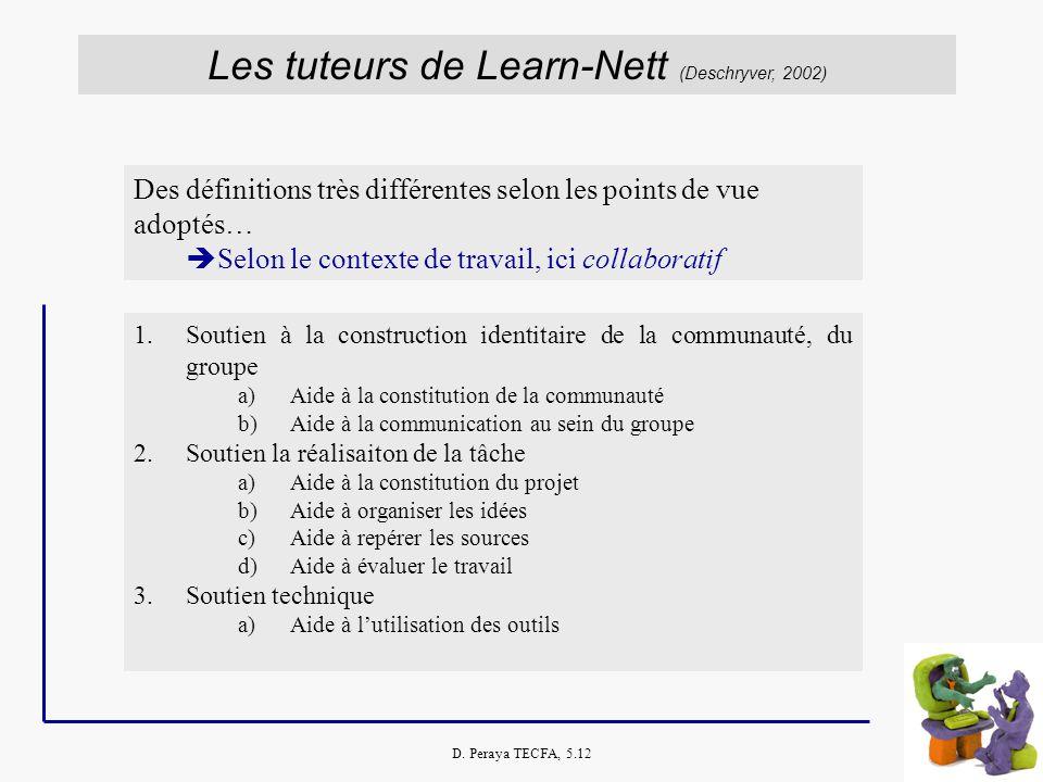 D. Peraya TECFA, 5.12 Les tuteurs de Learn-Nett (Deschryver, 2002) Des définitions très différentes selon les points de vue adoptés… Selon le contexte