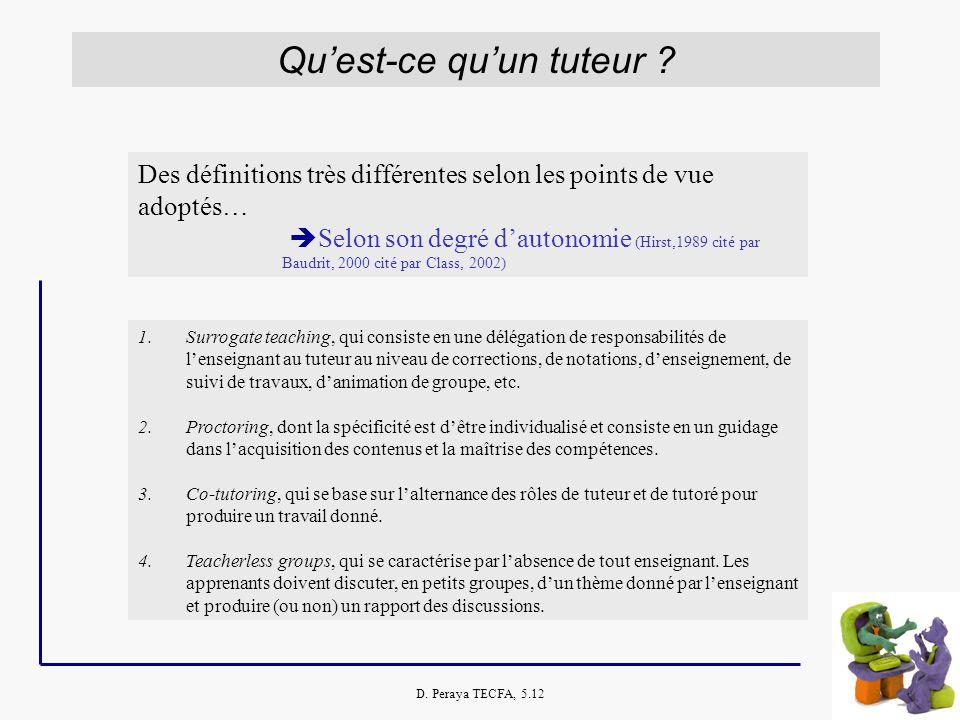 D. Peraya TECFA, 5.12 Quest-ce quun tuteur ? Des définitions très différentes selon les points de vue adoptés… Selon son degré dautonomie (Hirst,1989