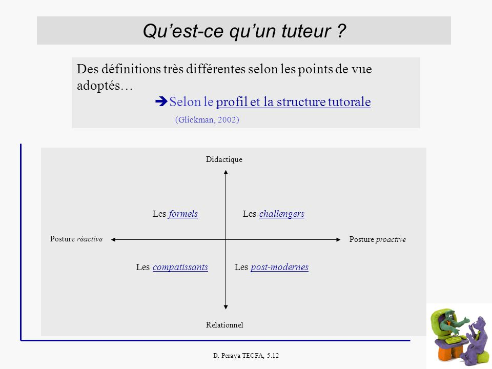 D.Peraya TECFA, 5.12 Quest-ce quun apprenant . (Glickman, 2002) Selon: 1.Le degré dautonomie.