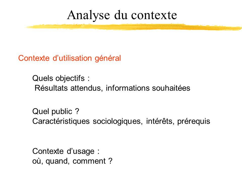 Analyse du contexte Contexte dutilisation général Quel public ? Caractéristiques sociologiques, intérêts, prérequis Quels objectifs : Résultats attend