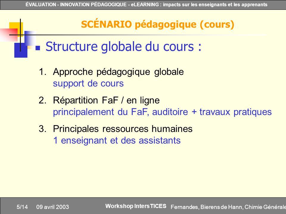 Fernandes, Bierens de Hann, Chimie Générale5/14 ÉVALUATION - INNOVATION PÉDAGOGIQUE - eLEARNING : impacts sur les enseignants et les apprenants Worksh