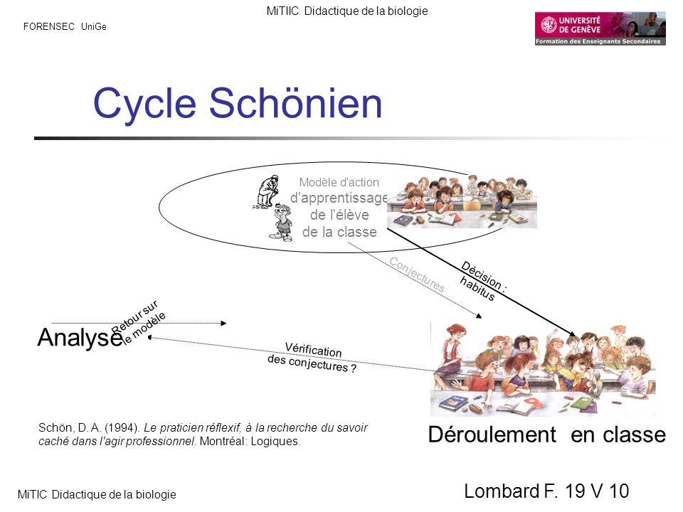 FORENSEC UniGe MiTIIC Didactique de la biologie MiTIC Didactique de la biologie Lombard F. 19 V 10 Cycle Schönien Modèle d'action d'apprentissage de l