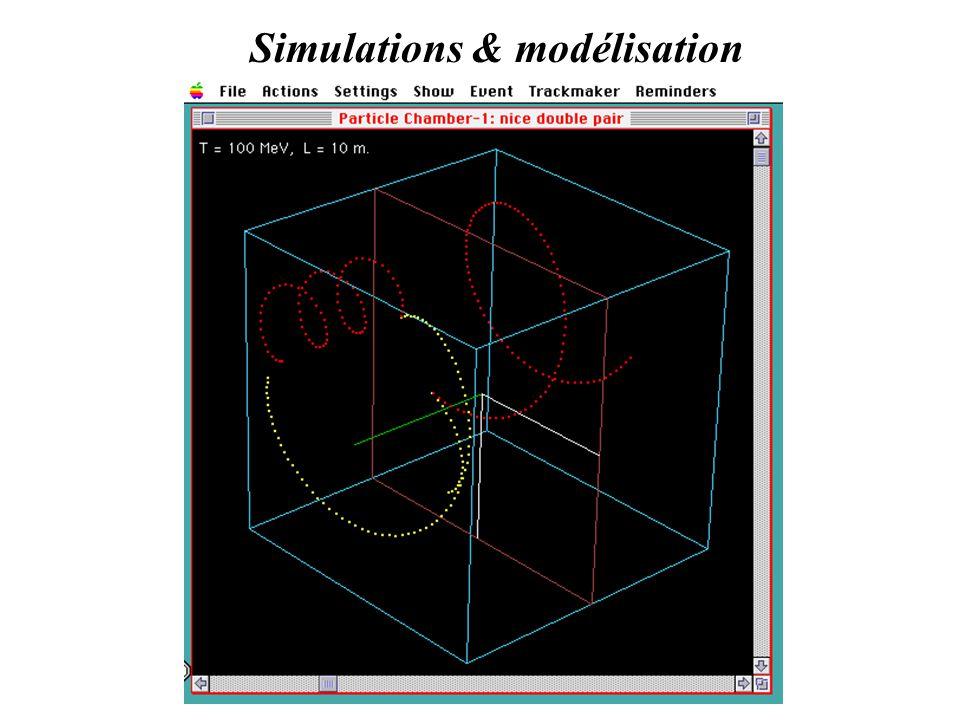 Simulations & modélisation