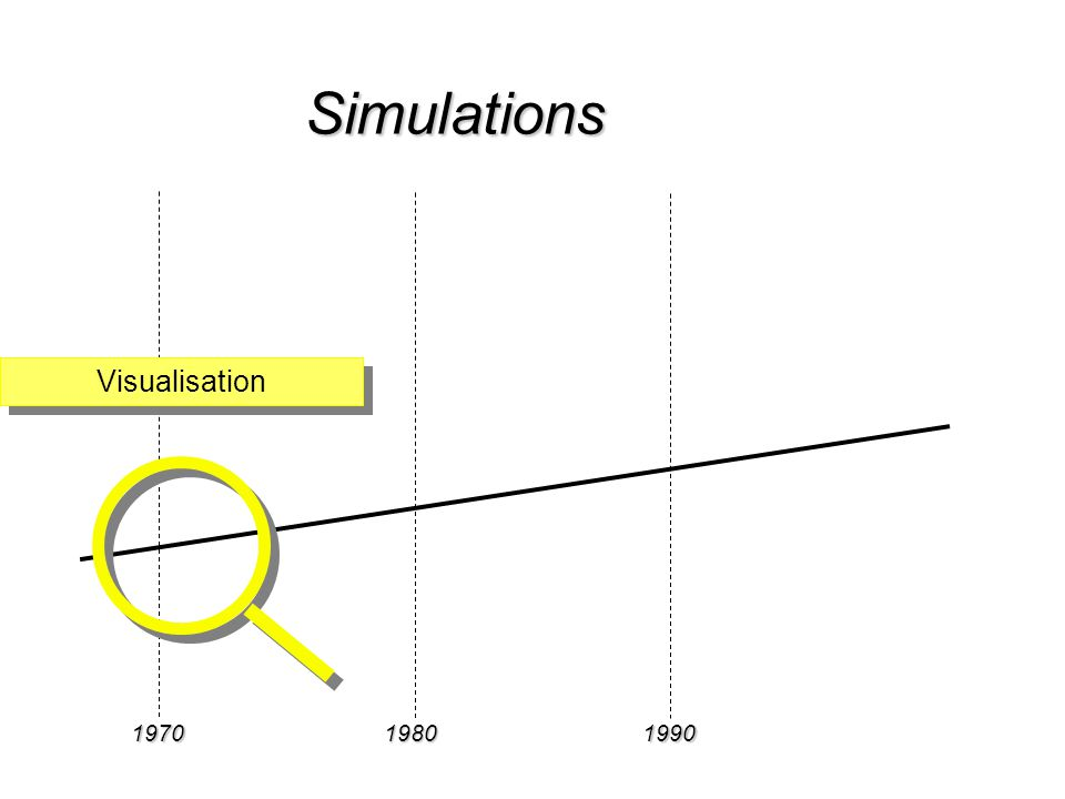197019801990 Simulations Visualisation