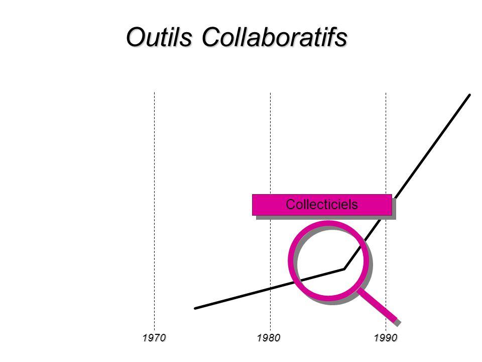 197019801990 Outils Collaboratifs Collecticiels