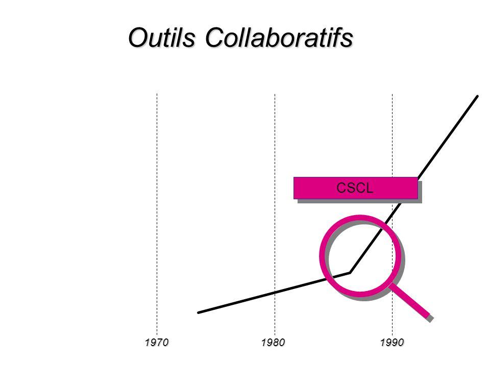 197019801990 CSCL Outils Collaboratifs