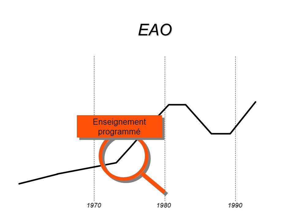 197019801990 EAO Enseignement programmé