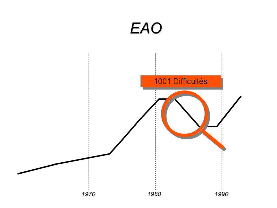 197019801990 Outils Collaboratifs Socio-Culturalisme