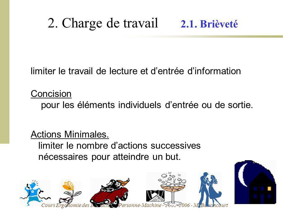 Cours Ergonomie des Interactions Personne-Machine - 2005-2006 - M. Bétrancourt 2. Charge de travail 2.1. Brièveté limiter le travail de lecture et den