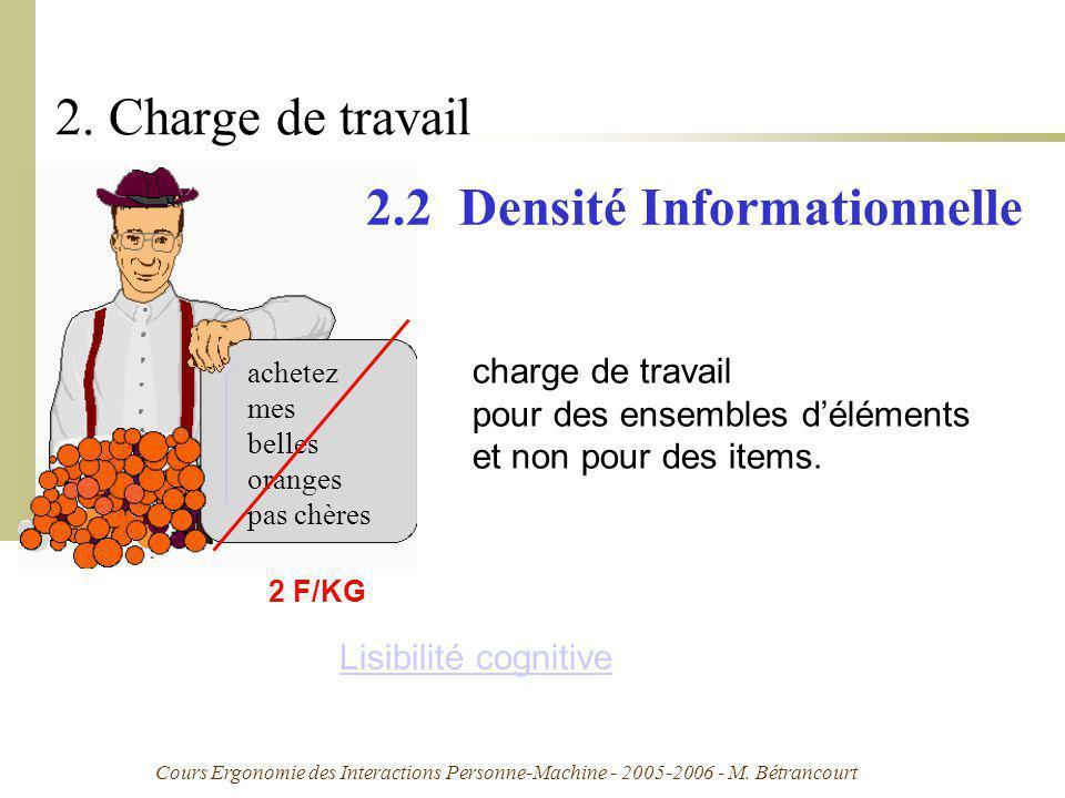 Cours Ergonomie des Interactions Personne-Machine - 2005-2006 - M. Bétrancourt 2. Charge de travail achetez mes belles oranges pas chères charge de tr