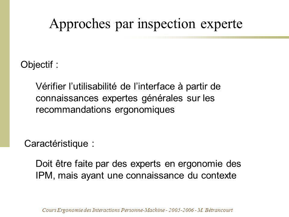 Cours Ergonomie des Interactions Personne-Machine - 2005-2006 - M. Bétrancourt Approches par inspection experte Vérifier lutilisabilité de linterface