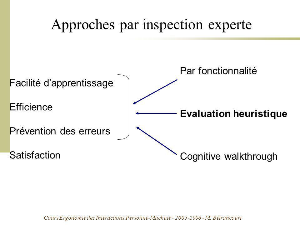 Cours Ergonomie des Interactions Personne-Machine - 2005-2006 - M. Bétrancourt Approches par inspection experte Facilité dapprentissage Efficience Pré