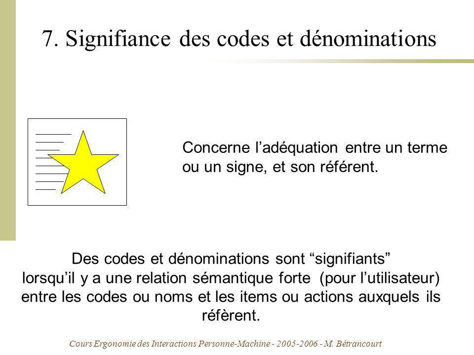 Cours Ergonomie des Interactions Personne-Machine - 2005-2006 - M. Bétrancourt 7. Signifiance des codes et dénominations Concerne ladéquation entre un