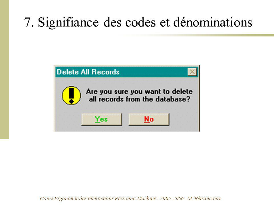 Cours Ergonomie des Interactions Personne-Machine - 2005-2006 - M. Bétrancourt 7. Signifiance des codes et dénominations