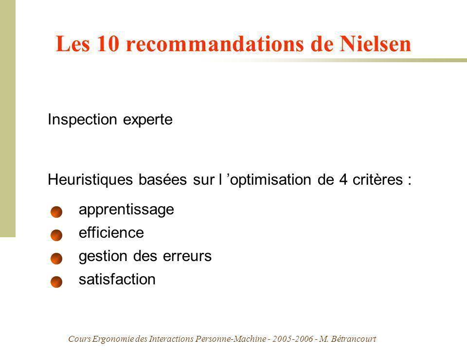 Cours Ergonomie des Interactions Personne-Machine - 2005-2006 - M. Bétrancourt Les 10 recommandations de Nielsen Inspection experte Heuristiques basée