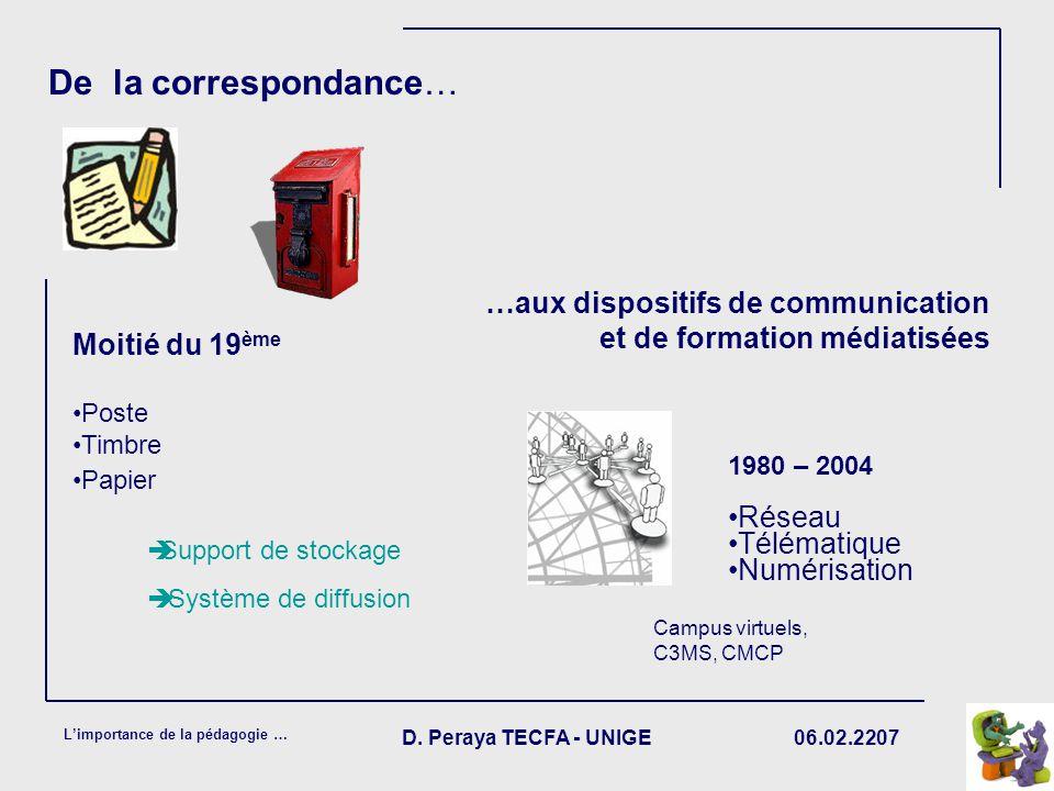 06.02.2207 Limportance de la pédagogie … D. Peraya TECFA - UNIGE De la correspondance… …aux dispositifs de communication et de formation médiatisées M