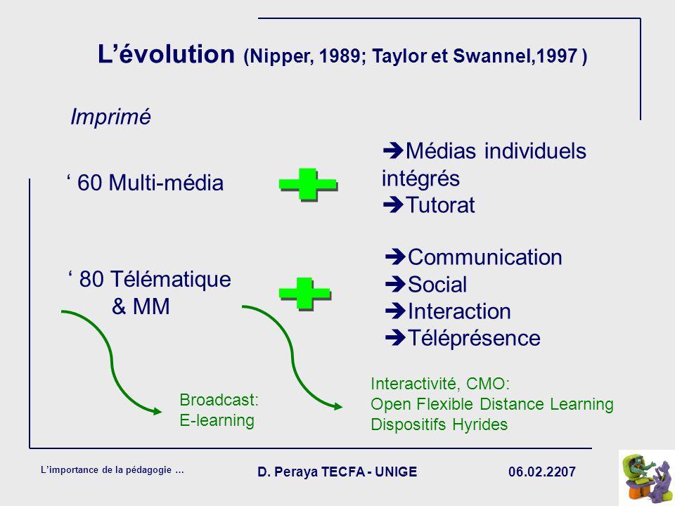 06.02.2207 Limportance de la pédagogie … D. Peraya TECFA - UNIGE Lévolution (Nipper, 1989; Taylor et Swannel,1997 ) Imprimé 60 Multi-média 80 Télémati