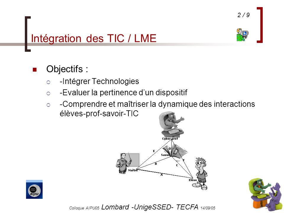 2 / 9 Colloque AIPU05 Lombard -UnigeSSED- TECFA 14/09/05 Intégration des TIC / LME Objectifs : -Intégrer Technologies -Evaluer la pertinence dun dispositif -Comprendre et maîtriser la dynamique des interactions élèves-prof-savoir-TIC