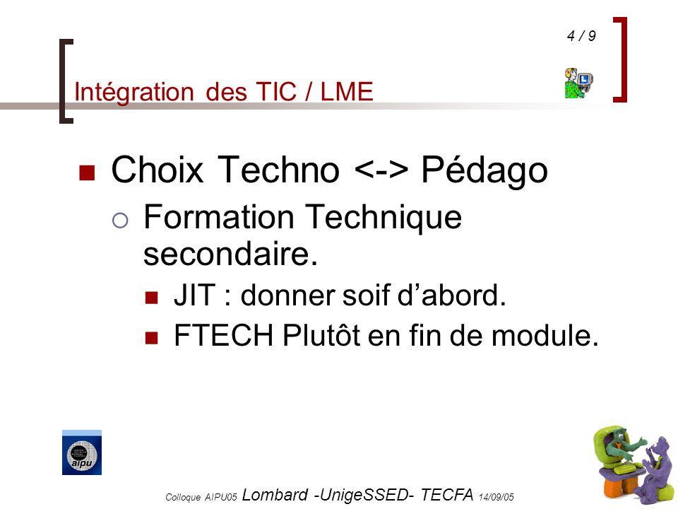 5 / 9 Colloque AIPU05 Lombard -UnigeSSED- TECFA 14/09/05 Intégration des TIC / LME Choix Techno Pédago Construire connaissances : Construire le projet avec les TIC -> Activités de réflexion sur / immergées dans les TIC Exemple : Exemple : Evaluation Cédérom