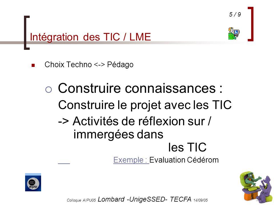 6 / 9 Colloque AIPU05 Lombard -UnigeSSED- TECFA 14/09/05 Intégration des TIC / LME Choix Techno Pédago Espace co-construction du projet : Simple, sobre, a-localisé, historique- stratifié, différentiel.