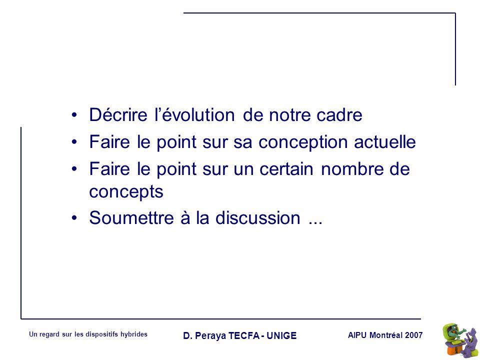 AIPU Montréal 2007 Un regard sur les dispositifs hybrides D. Peraya TECFA - UNIGE Conclusions