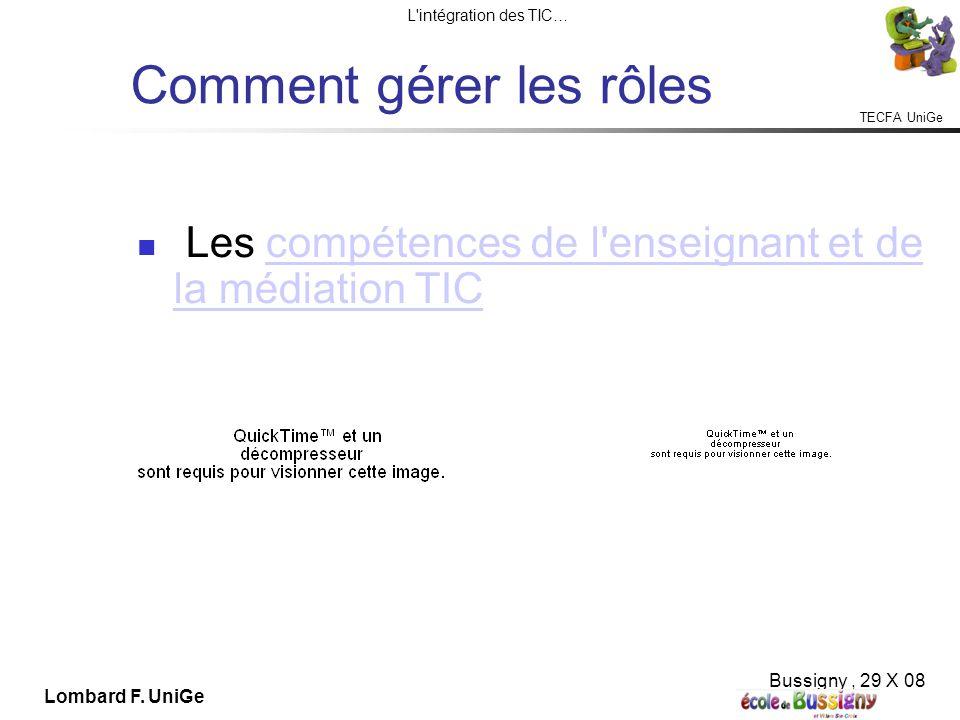 TECFA UniGe L intégration des TIC… Bussigny, 29 X 08 Lombard F.