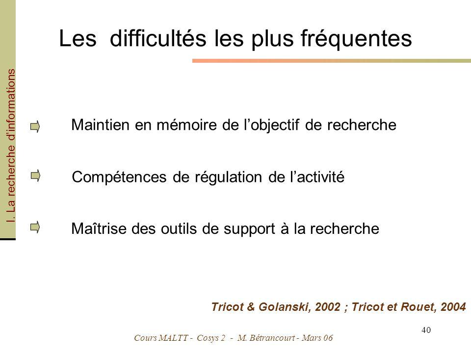 Cours MALTT - Cosys 2 - M.Bétrancourt - Mars 06 40 Les difficultés les plus fréquentes I.