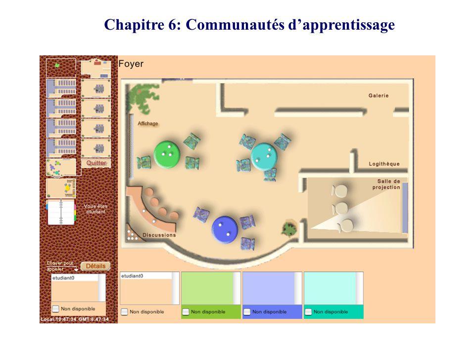 Chapitre 6: Communautés dapprentissage