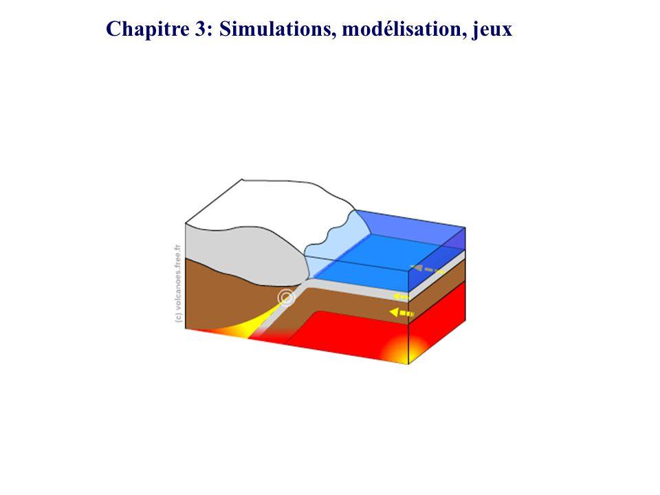 Chapitre 3: Simulations, modélisation, jeux