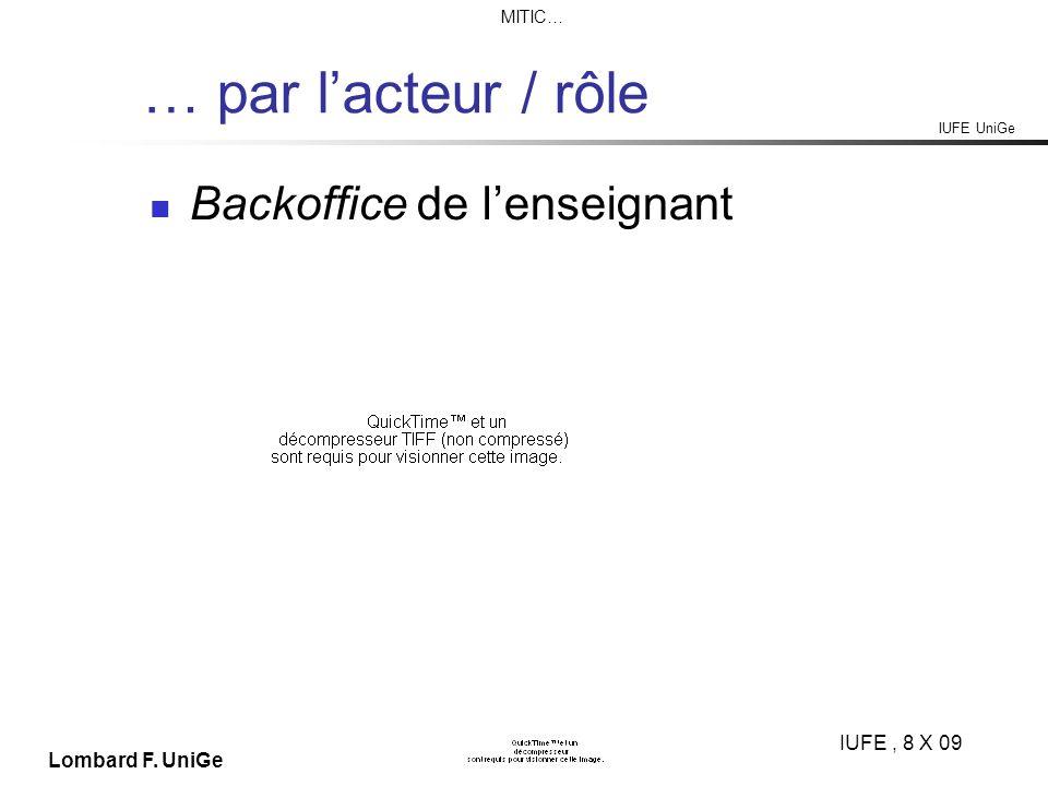 IUFE UniGe MITIC… IUFE, 8 X 09 Lombard F. UniGe … par lacteur / rôle Backoffice de lenseignant