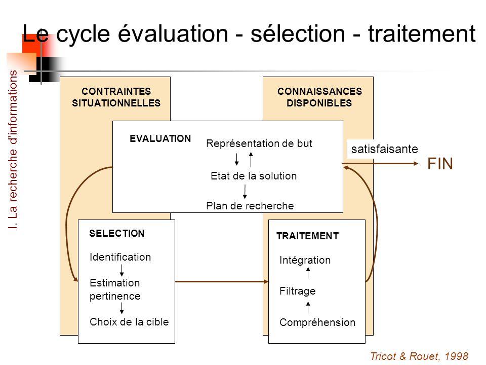 Conclusion Evaluation sur la base de trois dimensions : contenu organisation navigation : structurelle et sémantique Outils daide à lorganisation et à la navigation