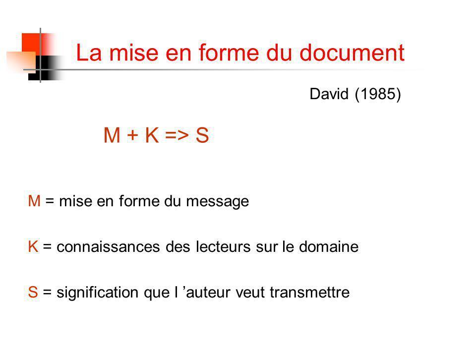 La mise en forme du document M + K => S M = mise en forme du message K = connaissances des lecteurs sur le domaine S = signification que l auteur veut transmettre David (1985)