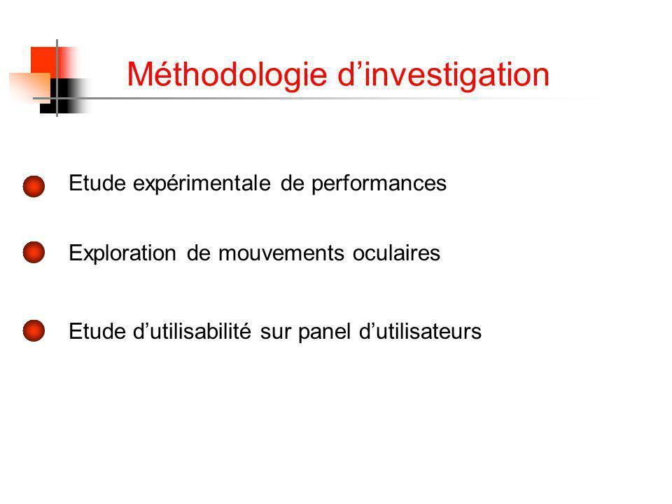Méthodologie dinvestigation Etude expérimentale de performances Exploration de mouvements oculaires Etude dutilisabilité sur panel dutilisateurs