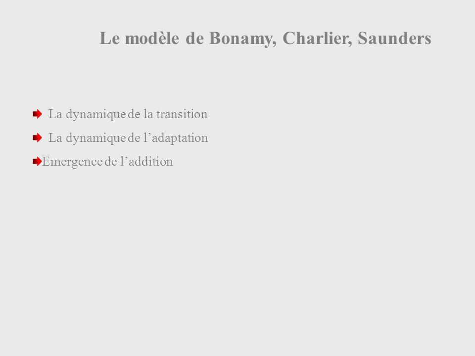 Le modèle de Bonamy, Charlier, Saunders La dynamique de la transition La dynamique de ladaptation Emergence de laddition
