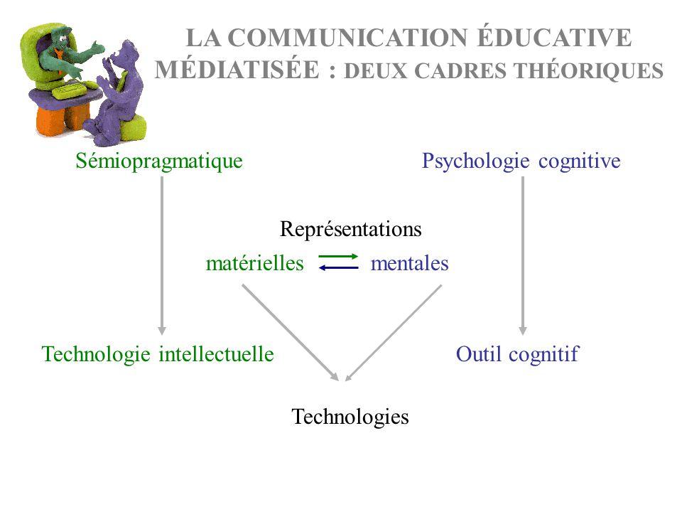 LA COMMUNICATION ÉDUCATIVE MÉDIATISÉE : DEUX CADRES THÉORIQUES SémiopragmatiquePsychologie cognitive Technologie intellectuelleOutil cognitif Représen