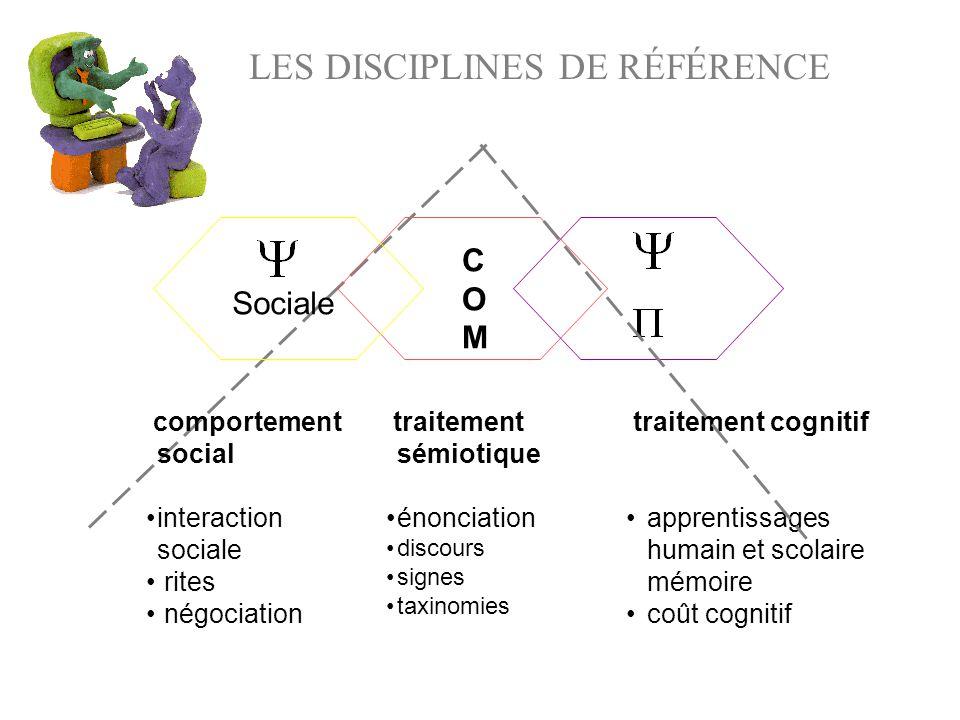 COMCOM Sociale traitement sémiotique énonciation discours signes taxinomies traitement cognitif apprentissages humain et scolaire mémoire coût cogniti