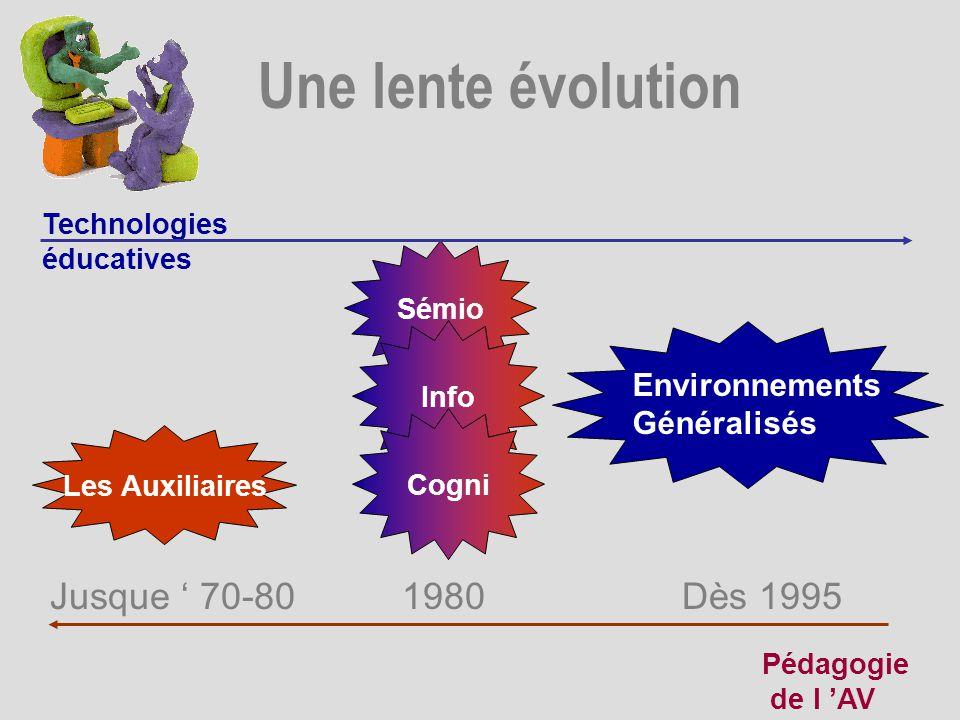 Une lente évolution Technologies éducatives Pédagogie de l AV Sémio Les Auxiliaires Jusque 70-80 1980 Info Cogni Environnements Généralisés Dès 1995